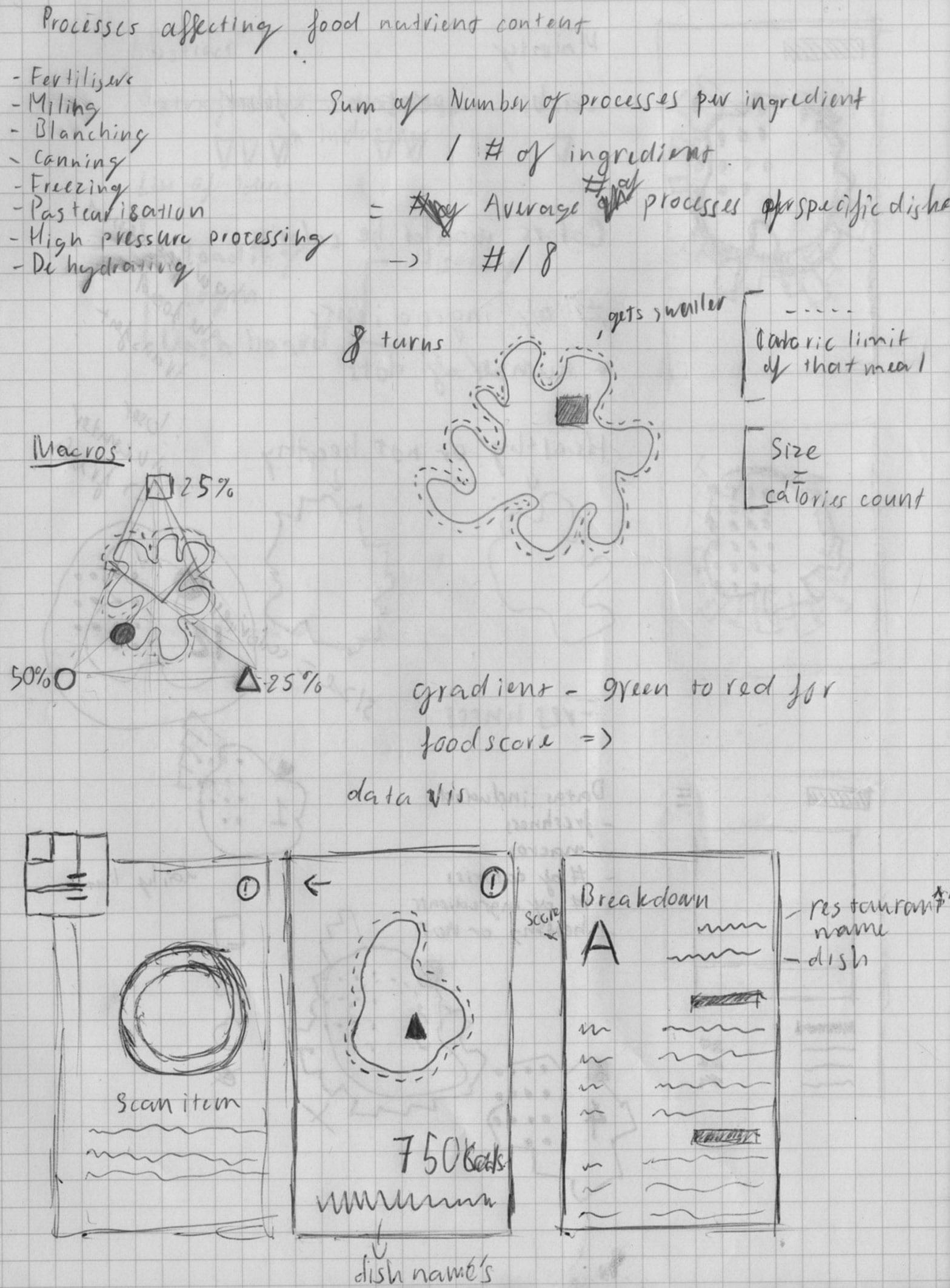 03_Sketch